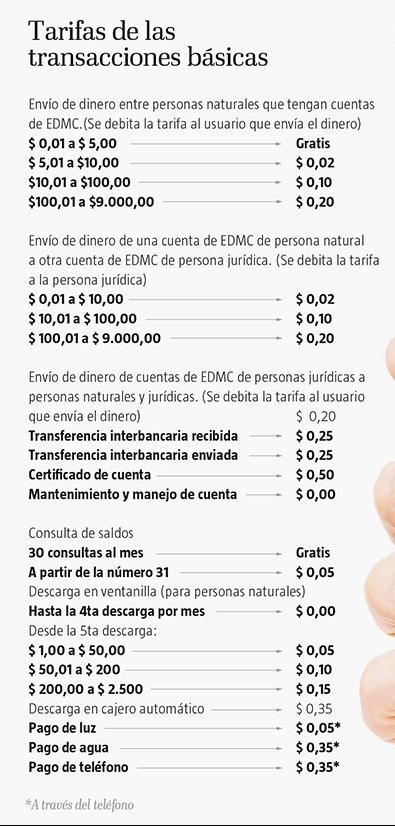 dineroelectronico4